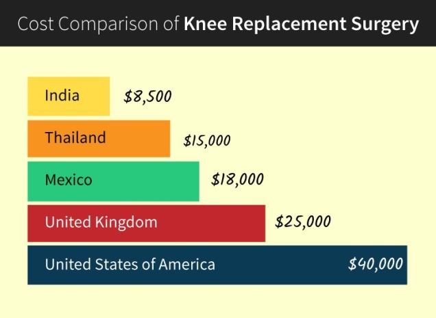 knee-replacement-comparison-cost-1