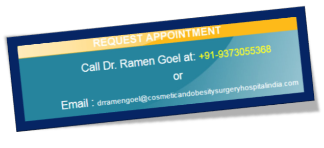 Contact Details of Dr Ramen Goel.png